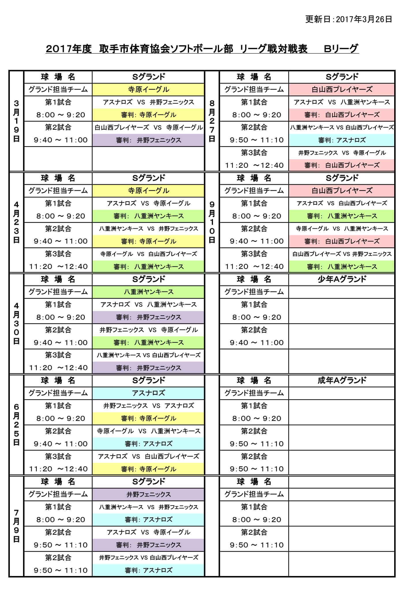 2017年度リーグ戦対戦表Bリーグ